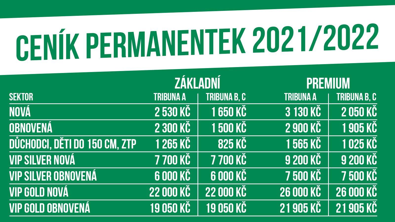Ceník permanentek 2021/2022